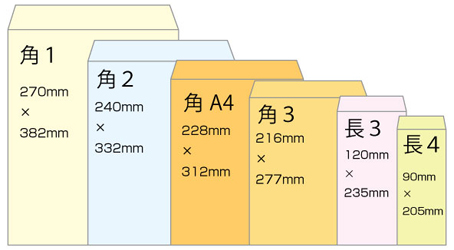 Products-fuutou-size.jpg